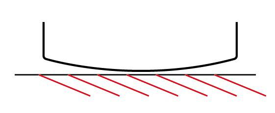 Convex shape