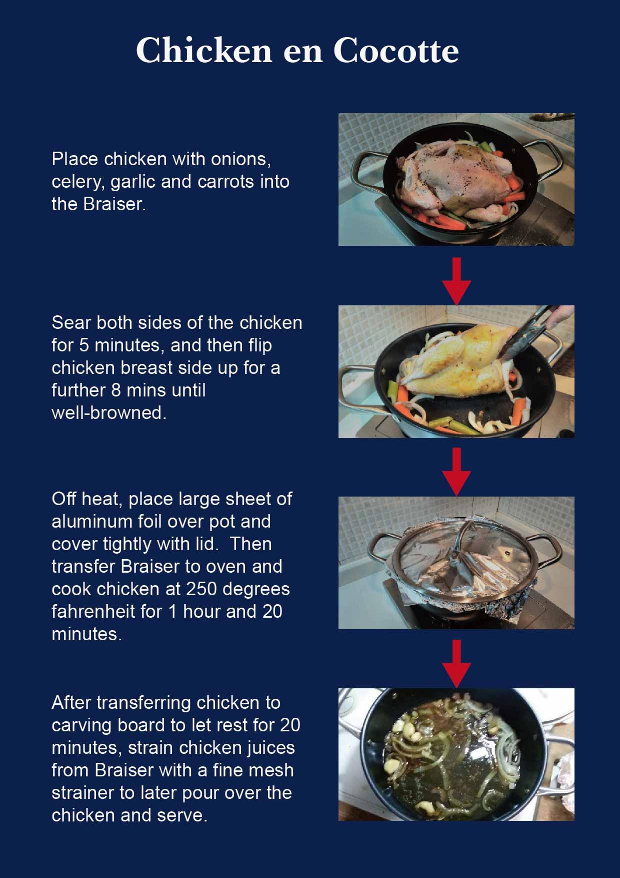 Chicken en Cocotte
